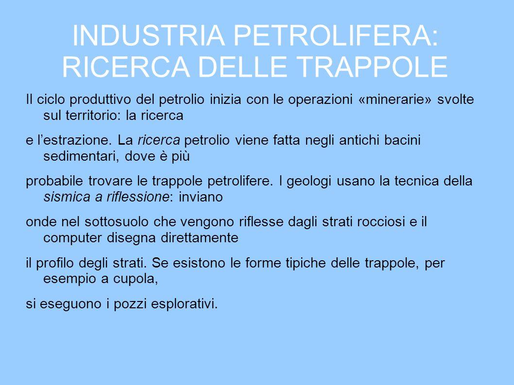 INDUSTRIA PETROLIFERA: RICERCA DELLE TRAPPOLE Il ciclo produttivo del petrolio inizia con le operazioni «minerarie» svolte sul territorio: la ricerca