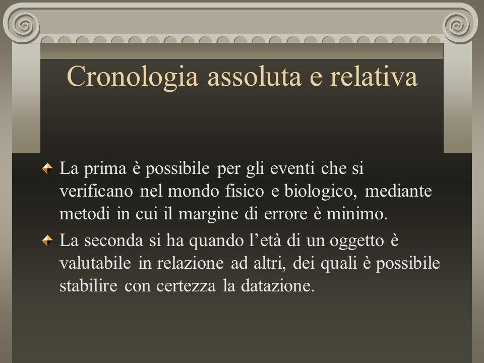 Cronologia assoluta e relativa La prima è possibile per gli eventi che si verificano nel mondo fisico e biologico, mediante metodi in cui il margine d