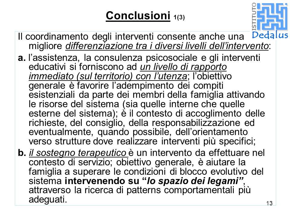 13 Conclusioni 1(3) Il coordinamento degli interventi consente anche una migliore differenziazione tra i diversi livelli dell'intervento: a. l'assiste