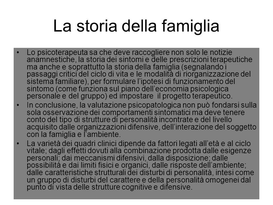 La storia della famiglia Lo psicoterapeuta sa che deve raccogliere non solo le notizie anamnestiche, la storia dei sintomi e delle prescrizioni terape