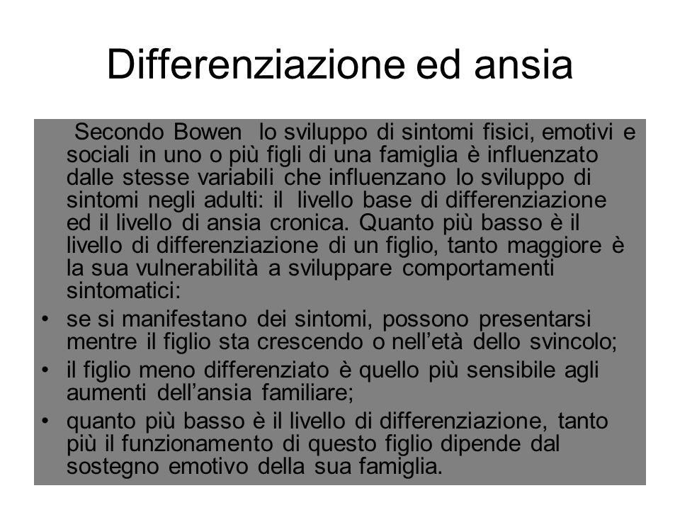 Differenziazione ed ansia Secondo Bowen lo sviluppo di sintomi fisici, emotivi e sociali in uno o più figli di una famiglia è influenzato dalle stesse
