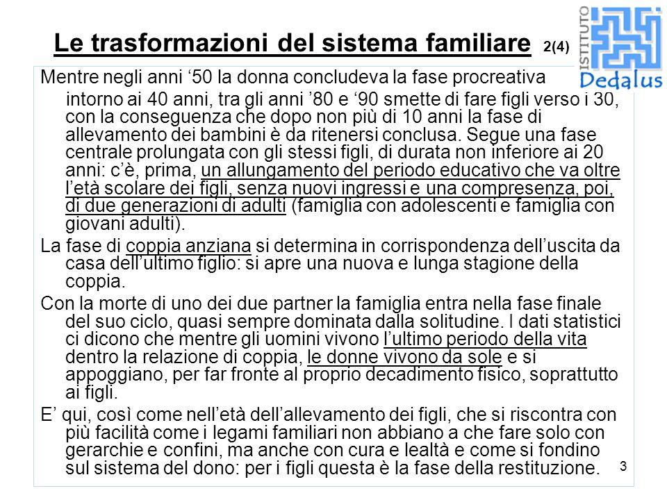 3 Le trasformazioni del sistema familiare 2(4) Mentre negli anni '50 la donna concludeva la fase procreativa intorno ai 40 anni, tra gli anni '80 e '9
