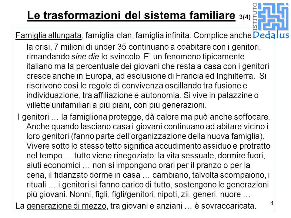 Le trasformazioni del sistema familiare 3(4) Famiglia allungata, famiglia-clan, famiglia infinita. Complice anche la crisi, 7 milioni di under 35 cont