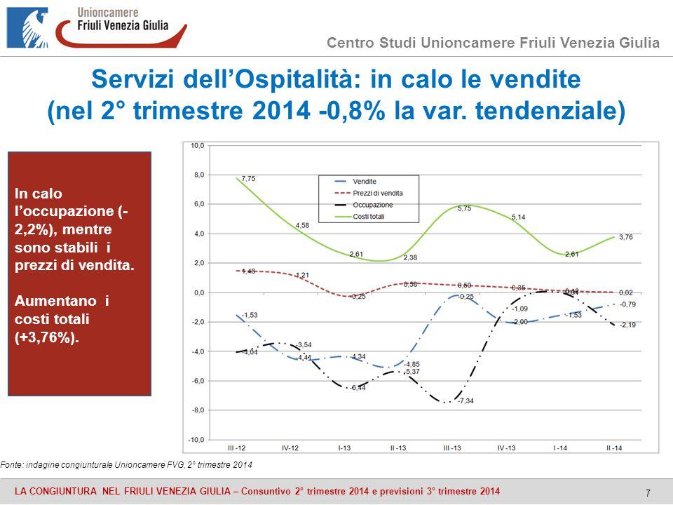 Centro Studi Unioncamere Friuli Venezia Giulia LA CONGIUNTURA NEL FRIULI VENEZIA GIULIA – Consuntivo 2° trimestre 2014 e previsioni 3° trimestre 2014 7 Servizi dell'Ospitalità: in calo le vendite (nel 2° trimestre 2014 -0,8% la var.