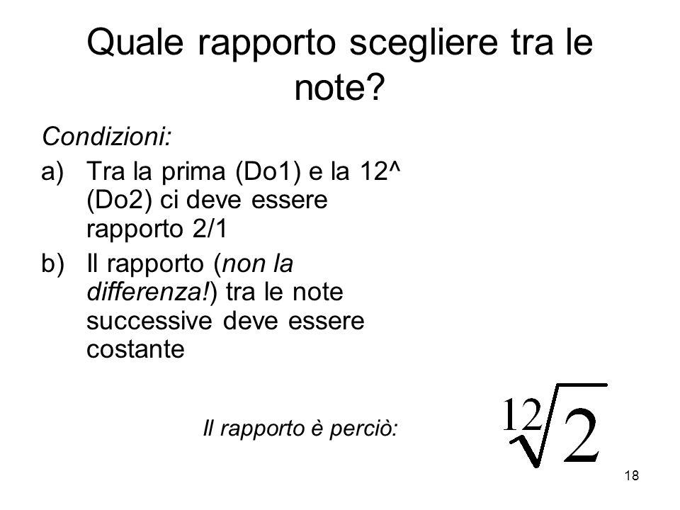 19 Differenza tra scala naturale e scala temperata Naturale: RE/DO = 9/8 = 1,125 Temperata: RE/DO=