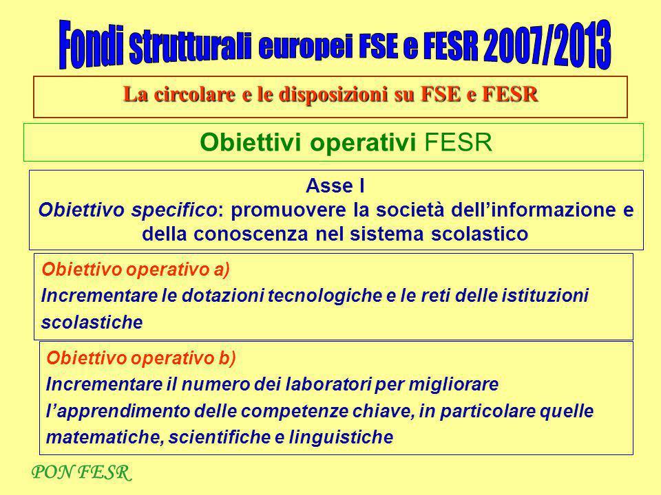 La circolare e le disposizioni su FSE e FESR Obiettivi operativi FESR Asse I Obiettivo specifico: promuovere la società dell'informazione e della cono