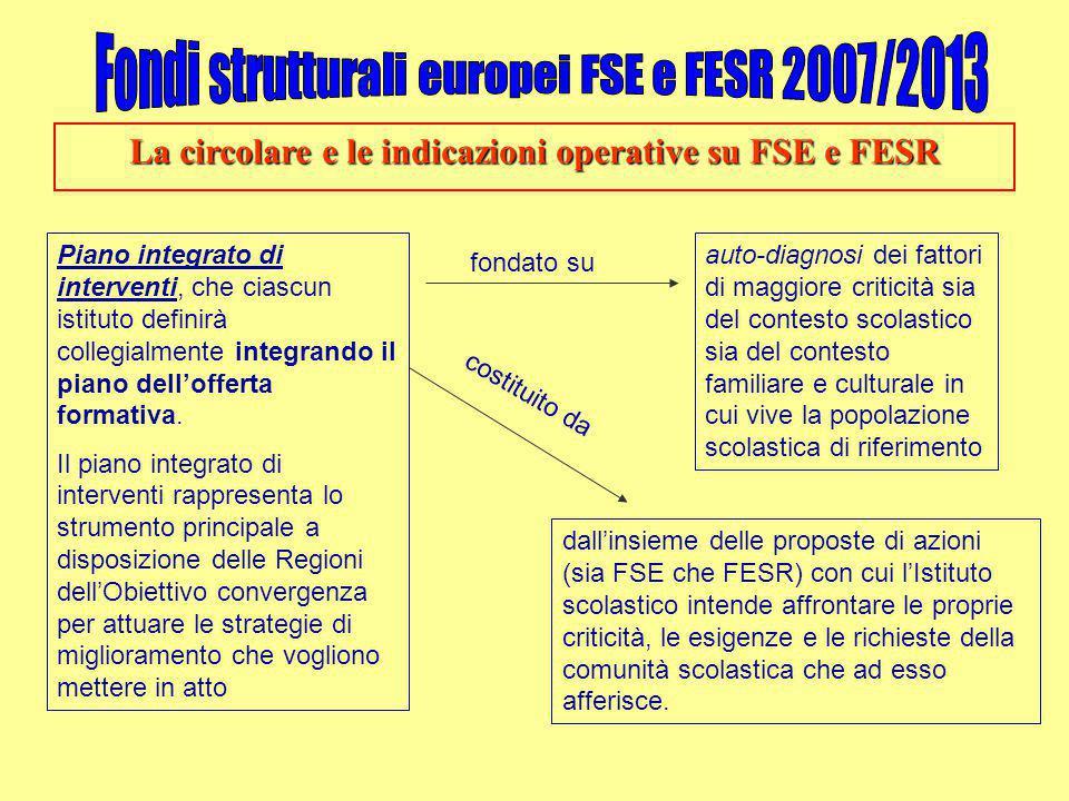 La circolare e le indicazioni operative su FSE e FESR Piano integrato di interventi, che ciascun istituto definirà collegialmente integrando il piano dell'offerta formativa.