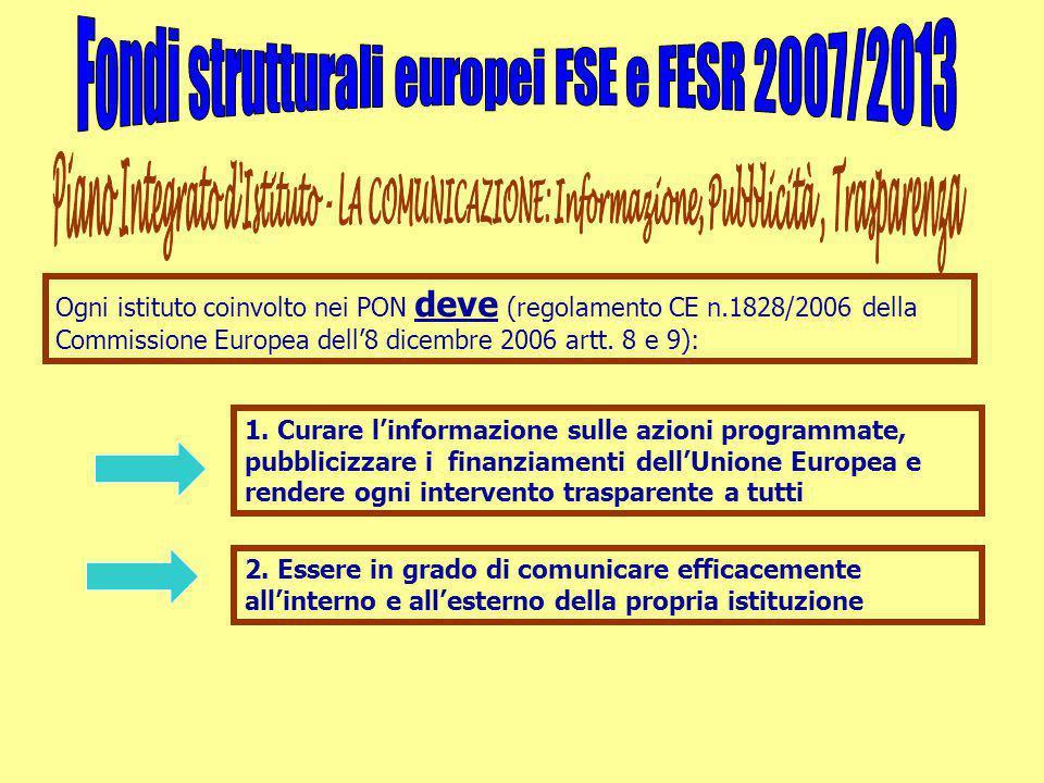 Ogni istituto coinvolto nei PON deve (regolamento CE n.1828/2006 della Commissione Europea dell'8 dicembre 2006 artt. 8 e 9): 1. Curare l'informazione