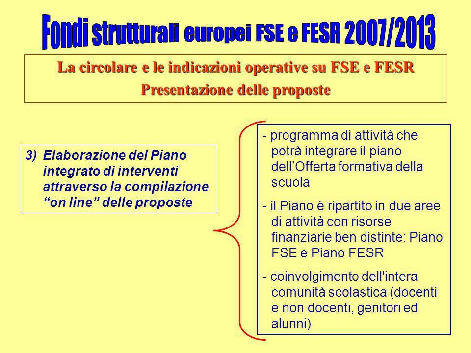 La circolare e le indicazioni operative su FSE e FESR Presentazione delle proposte 3)Elaborazione del Piano integrato di interventi attraverso la comp