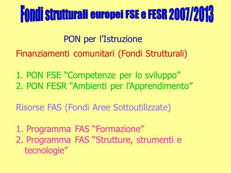 """PON per l'Istruzione Finanziamenti comunitari (Fondi Strutturali) 1. PON FSE """"Competenze per lo sviluppo"""" 2. PON FESR """"Ambienti per l'Apprendimento"""" R"""