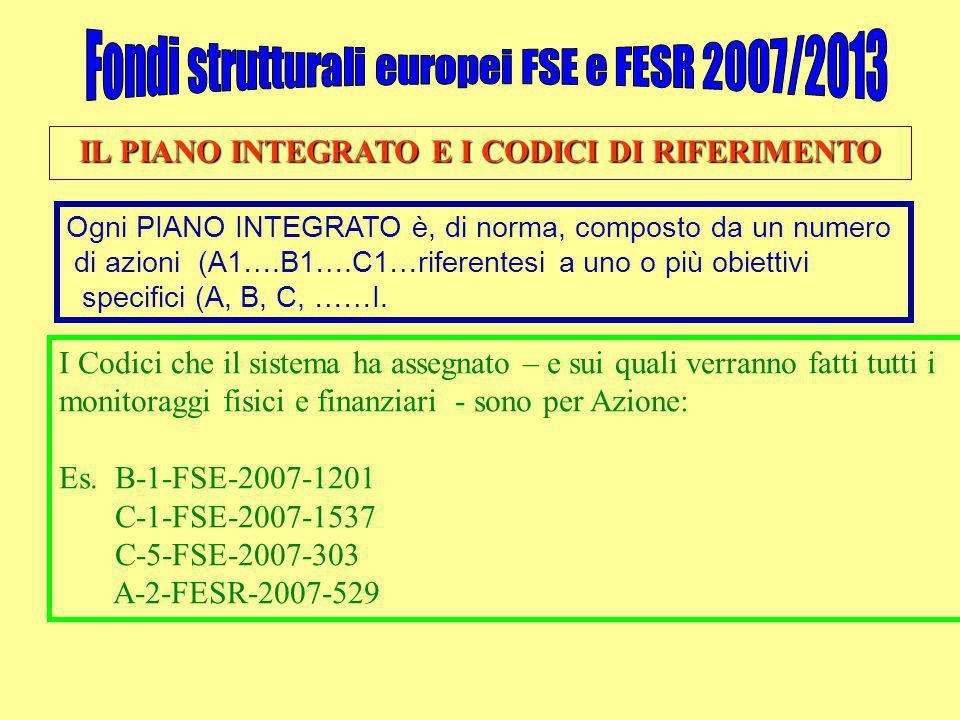IL PIANO INTEGRATO E I CODICI DI RIFERIMENTO Ogni PIANO INTEGRATO è, di norma, composto da un numero di azioni (A1….B1….C1…riferentesi a uno o più obiettivi specifici (A, B, C, ……I.