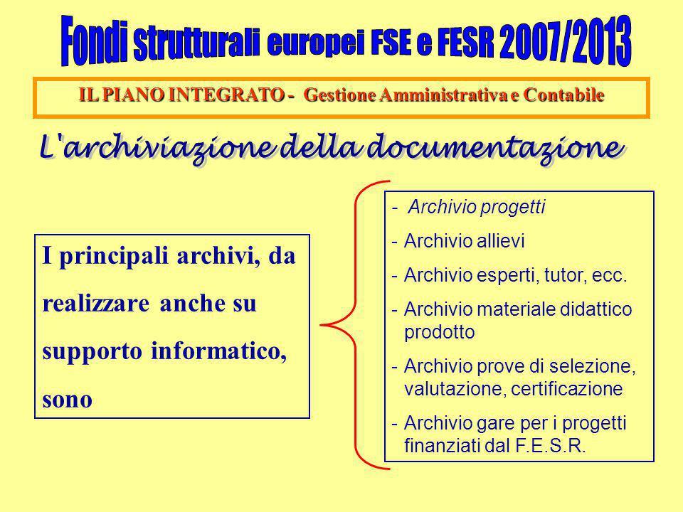 IL PIANO INTEGRATO - Gestione Amministrativa e Contabile I principali archivi, da realizzare anche su supporto informatico, sono - Archivio progetti -Archivio allievi -Archivio esperti, tutor, ecc.