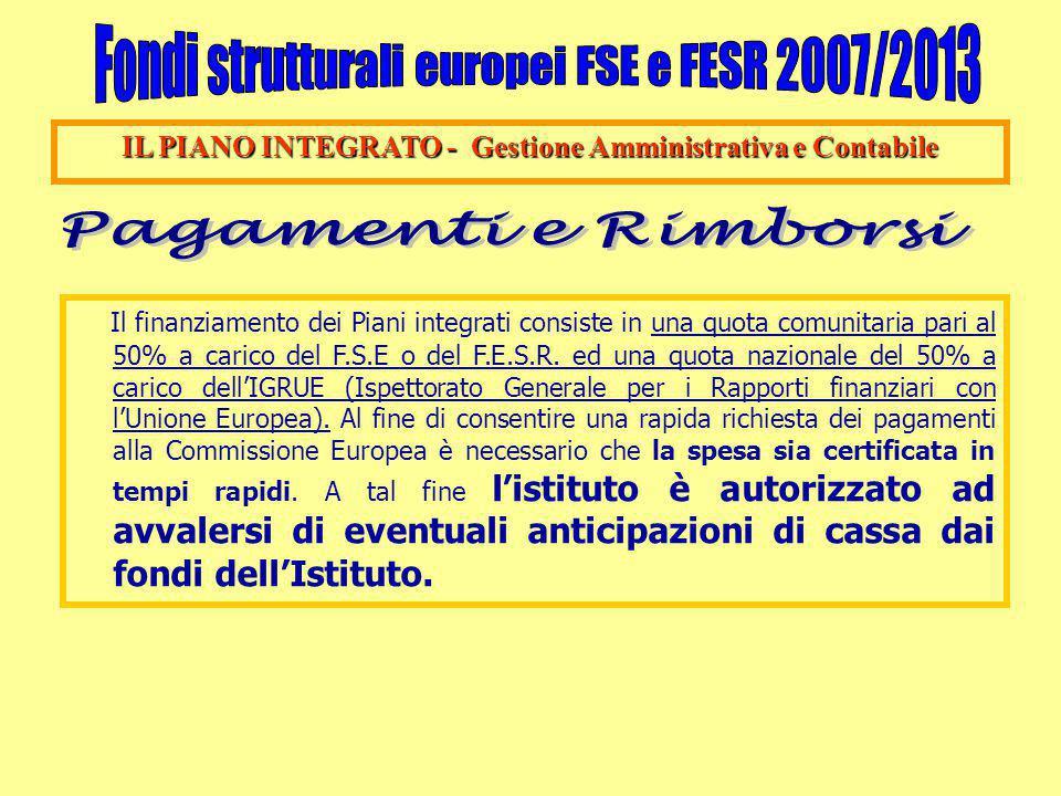 IL PIANO INTEGRATO - Gestione Amministrativa e Contabile Il finanziamento dei Piani integrati consiste in una quota comunitaria pari al 50% a carico del F.S.E o del F.E.S.R.
