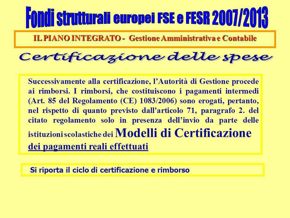 IL PIANO INTEGRATO - Gestione Amministrativa e Contabile Successivamente alla certificazione, l'Autorità di Gestione procede ai rimborsi.