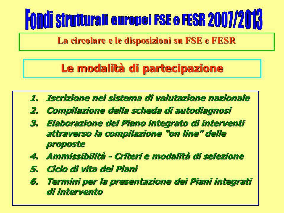 La circolare e le disposizioni su FSE e FESR Le modalità di partecipazione 1.Iscrizione nel sistema di valutazione nazionale 2.Compilazione della sche