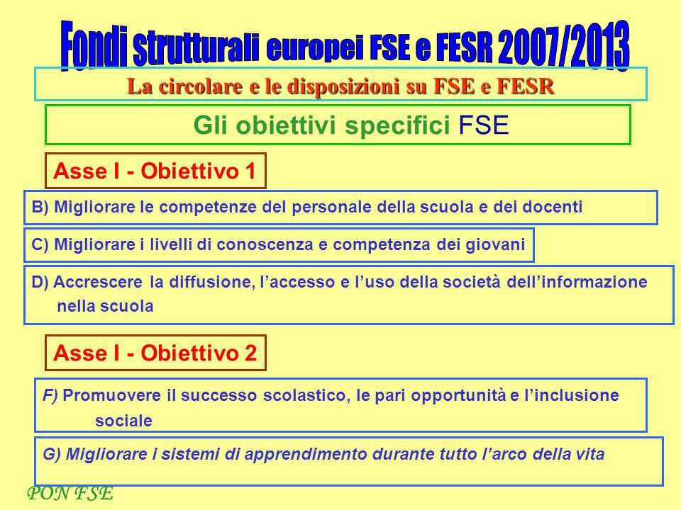 La circolare e le disposizioni su FSE e FESR Gli obiettivi specifici FSE Asse I - Obiettivo 1 B) Migliorare le competenze del personale della scuola e