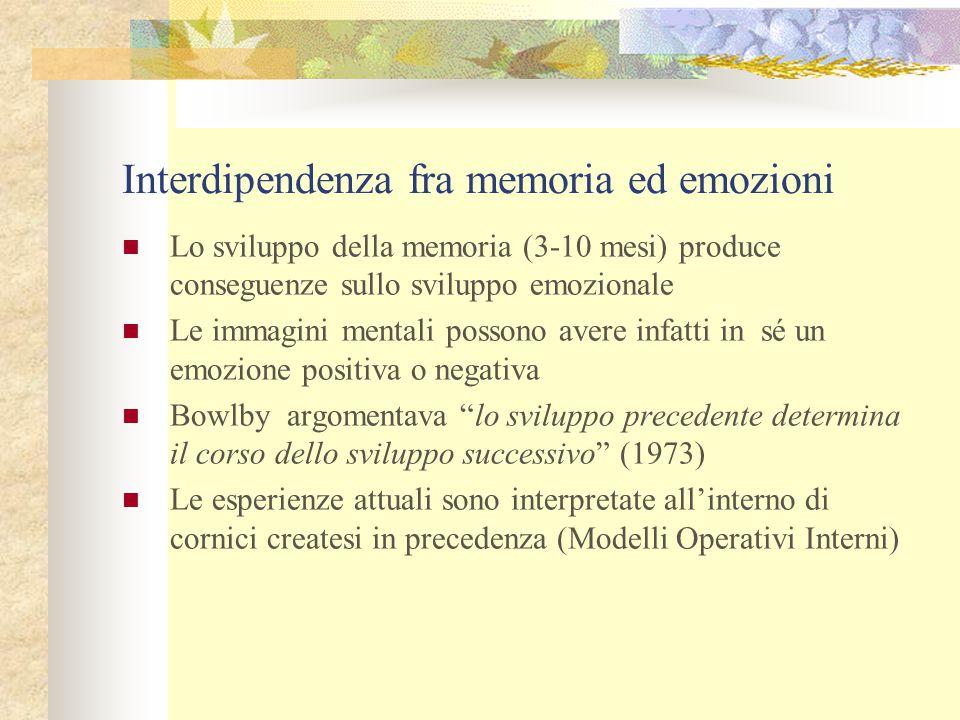 Interdipendenza fra memoria ed emozioni Lo sviluppo della memoria (3-10 mesi) produce conseguenze sullo sviluppo emozionale Le immagini mentali posson