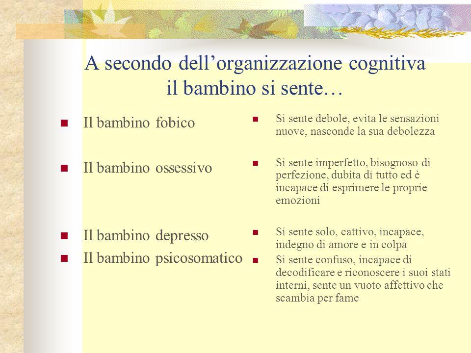 A secondo dell'organizzazione cognitiva il bambino si sente… Il bambino fobico Il bambino ossessivo Il bambino depresso Il bambino psicosomatico Si se