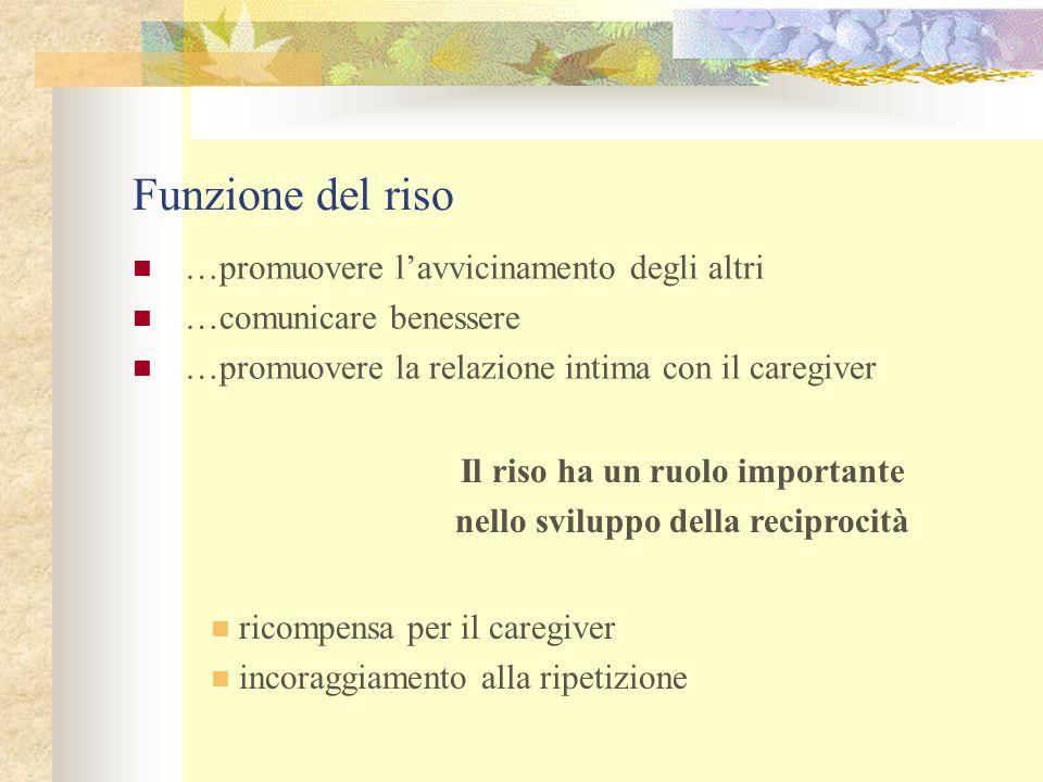 Funzione del riso …promuovere l'avvicinamento degli altri …comunicare benessere …promuovere la relazione intima con il caregiver Il riso ha un ruolo i