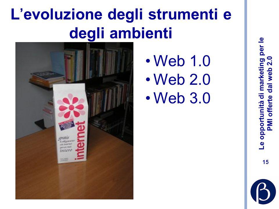 Le opportunità di marketing per le PMI offerte dal web 2.0 15 L'evoluzione degli strumenti e degli ambienti Web 1.0 Web 2.0 Web 3.0