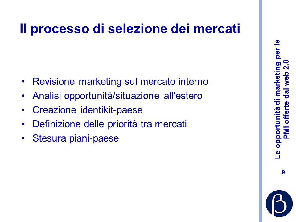 Le opportunità di marketing per le PMI offerte dal web 2.0 9 Il processo di selezione dei mercati Revisione marketing sul mercato interno Analisi opportunità/situazione all'estero Creazione identikit-paese Definizione delle priorità tra mercati Stesura piani-paese