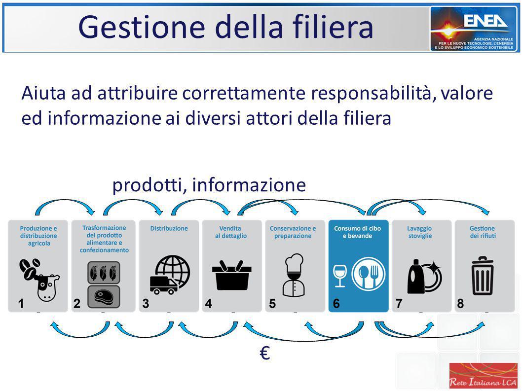 Gestione della filiera Aiuta ad attribuire correttamente responsabilità, valore ed informazione ai diversi attori della filiera prodotti, informazione €