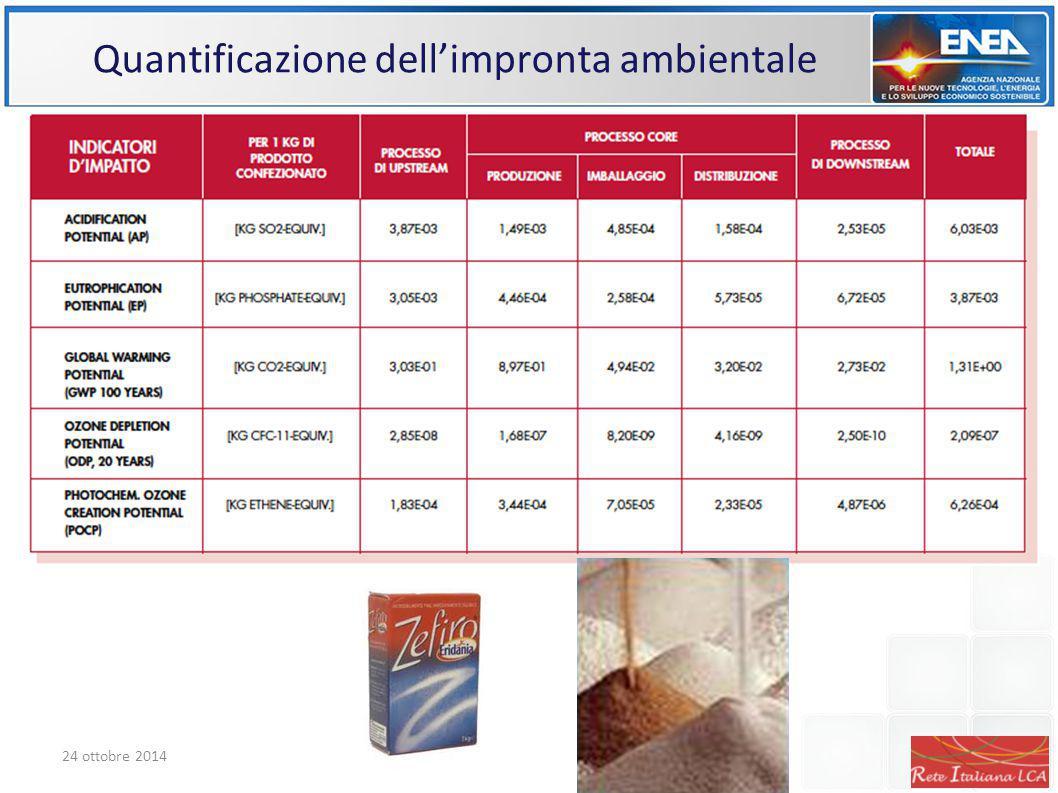 Quantificazione dell'impronta ambientale 24 ottobre 2014