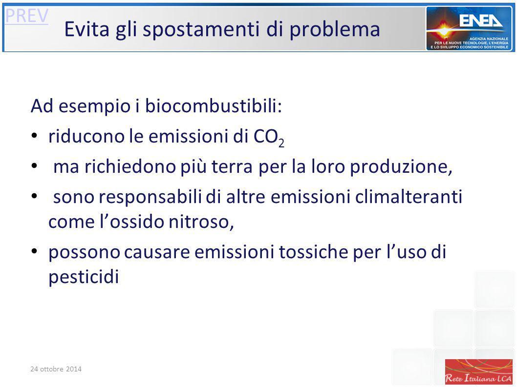 Evita gli spostamenti di problema 24 ottobre 2014 Ad esempio i biocombustibili: riducono le emissioni di CO 2 ma richiedono più terra per la loro produzione, sono responsabili di altre emissioni climalteranti come l'ossido nitroso, possono causare emissioni tossiche per l'uso di pesticidi PREV