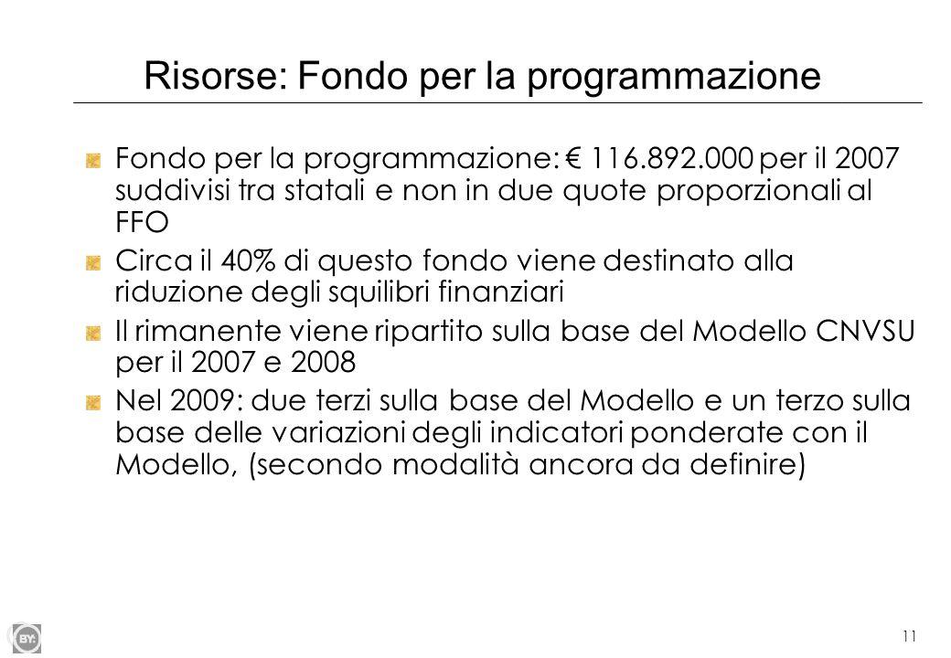 11 Risorse: Fondo per la programmazione Fondo per la programmazione: € 116.892.000 per il 2007 suddivisi tra statali e non in due quote proporzionali