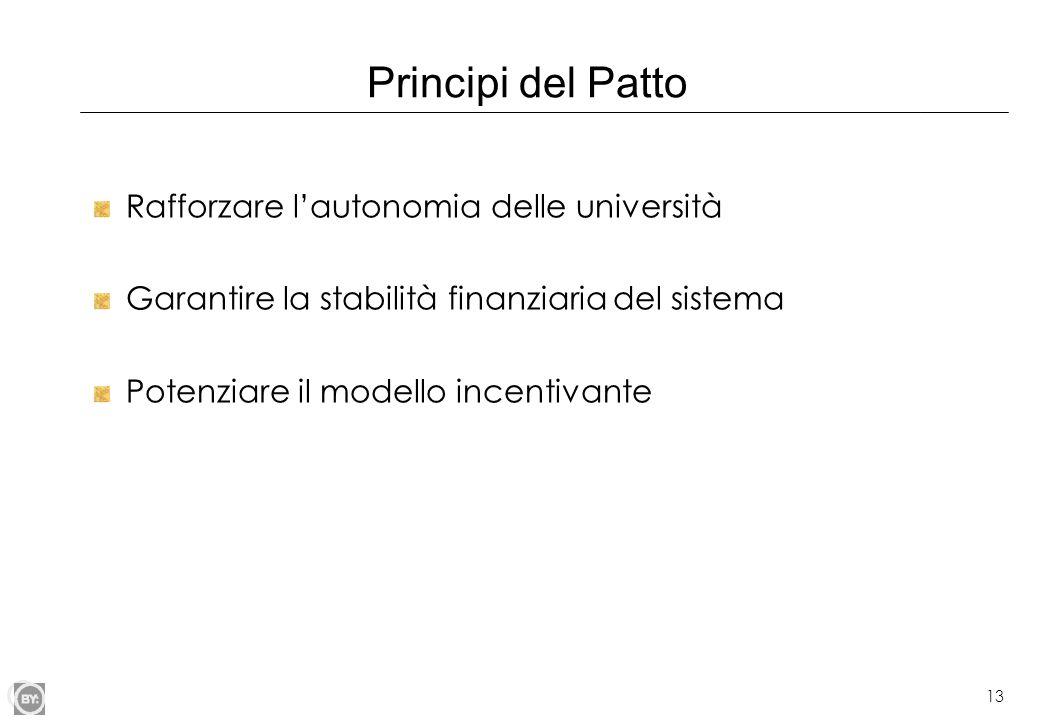 13 Principi del Patto Rafforzare l'autonomia delle università Garantire la stabilità finanziaria del sistema Potenziare il modello incentivante