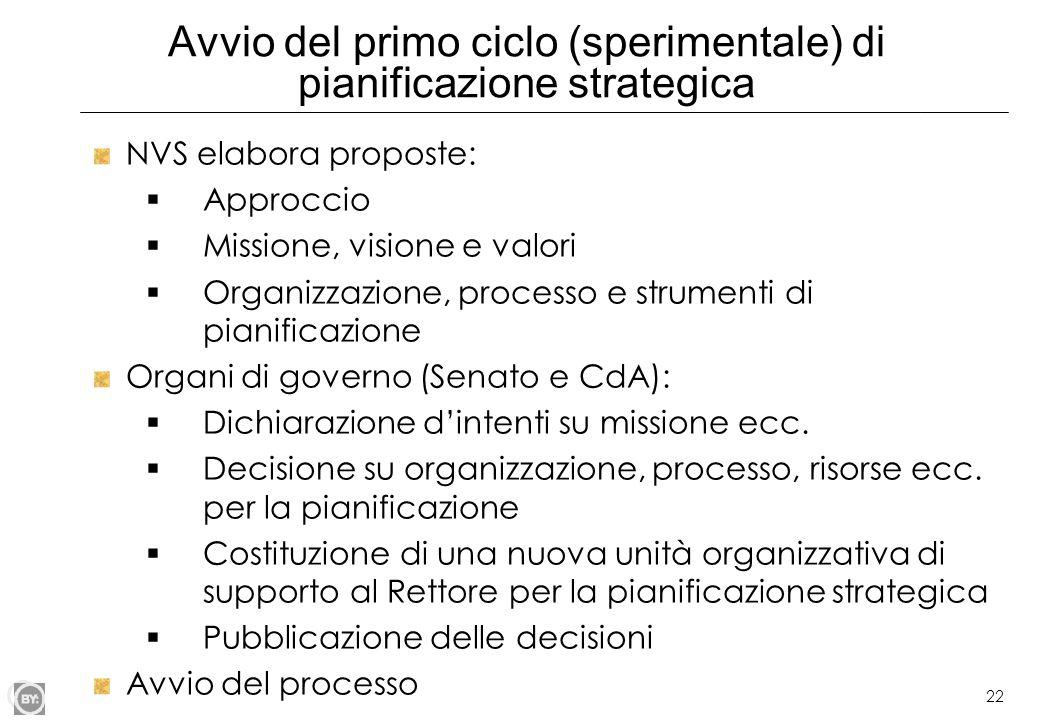22 Avvio del primo ciclo (sperimentale) di pianificazione strategica NVS elabora proposte:  Approccio  Missione, visione e valori  Organizzazione,