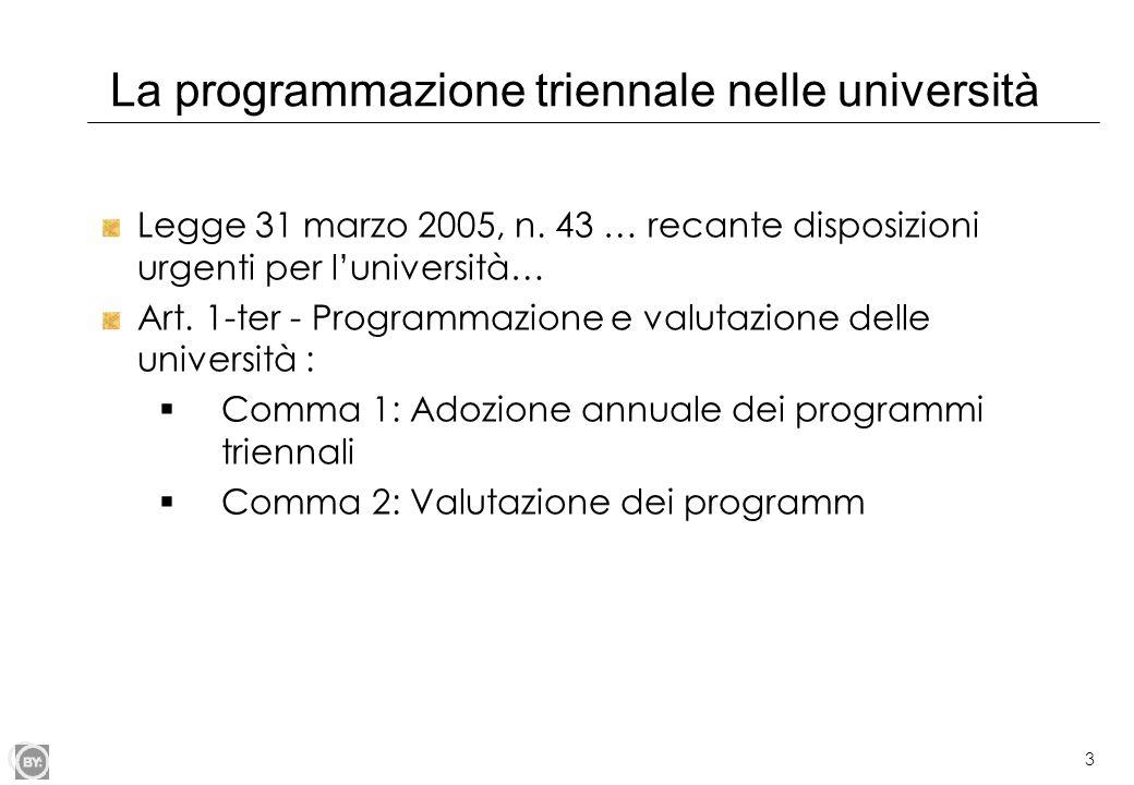 3 La programmazione triennale nelle università Legge 31 marzo 2005, n. 43 … recante disposizioni urgenti per l'università… Art. 1-ter - Programmazione