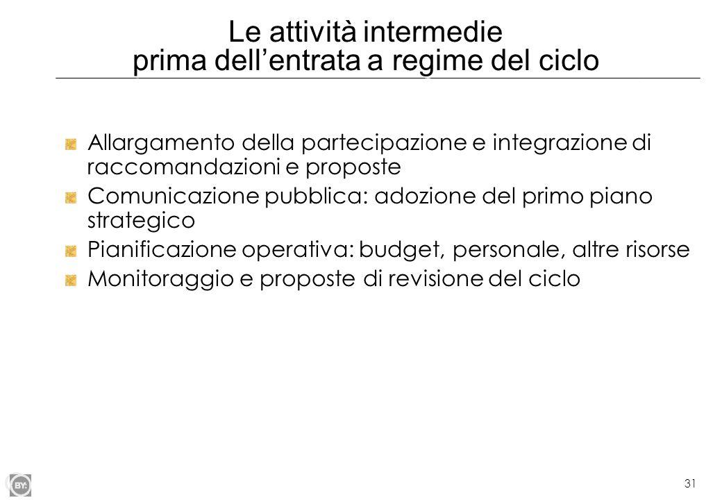 31 Le attività intermedie prima dell'entrata a regime del ciclo Allargamento della partecipazione e integrazione di raccomandazioni e proposte Comunic