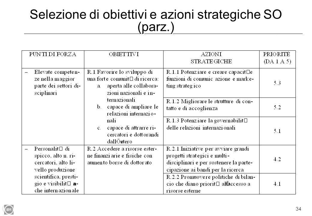 34 Selezione di obiettivi e azioni strategiche SO (parz.)