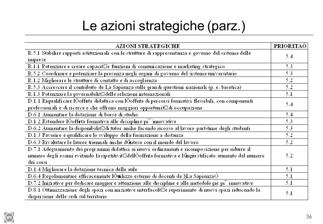 36 Le azioni strategiche (parz.)