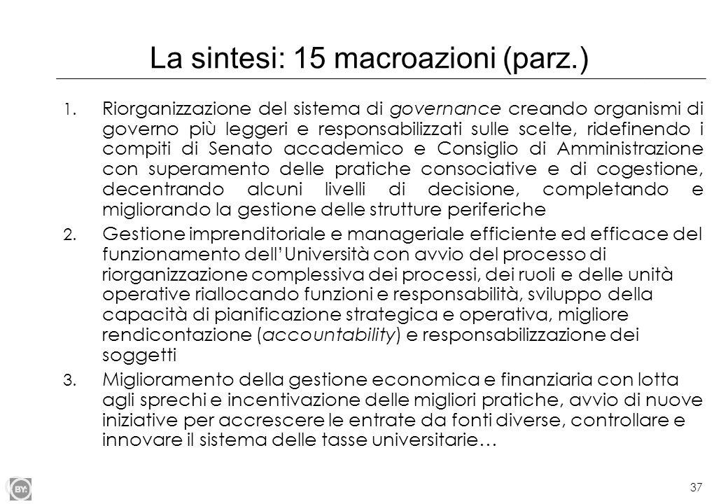 37 La sintesi: 15 macroazioni (parz.) 1. Riorganizzazione del sistema di governance creando organismi di governo più leggeri e responsabilizzati sulle