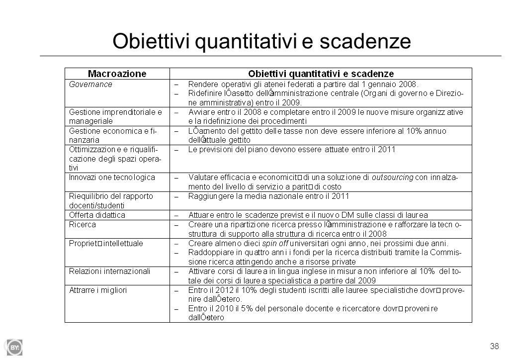 38 Obiettivi quantitativi e scadenze