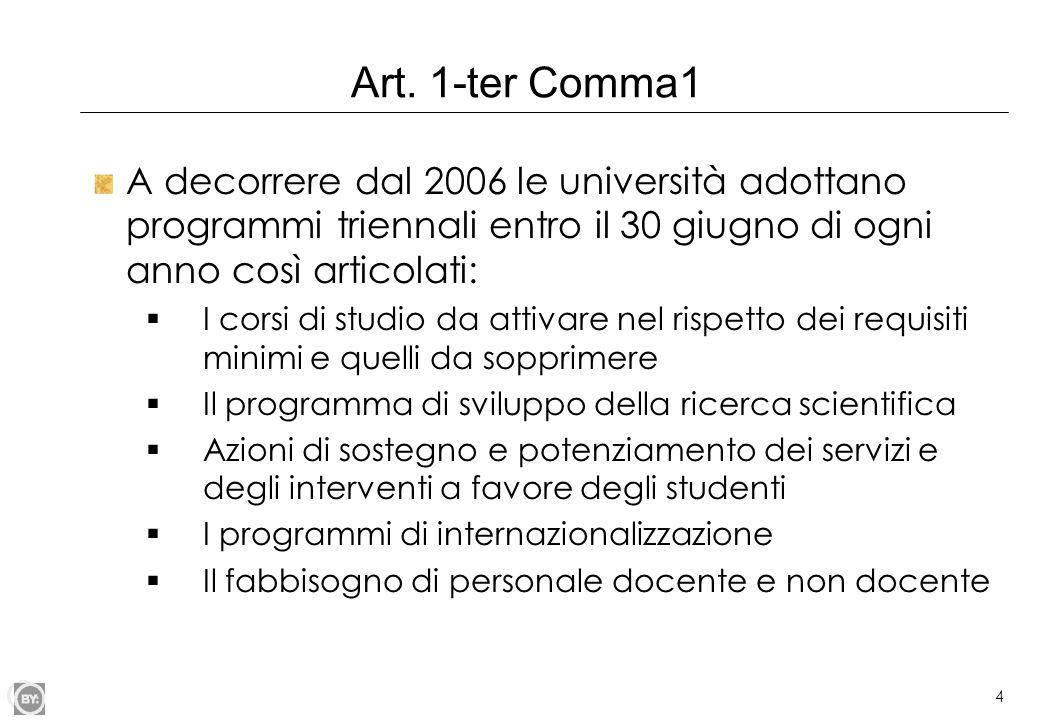 4 Art. 1-ter Comma1 A decorrere dal 2006 le università adottano programmi triennali entro il 30 giugno di ogni anno così articolati:  I corsi di stud