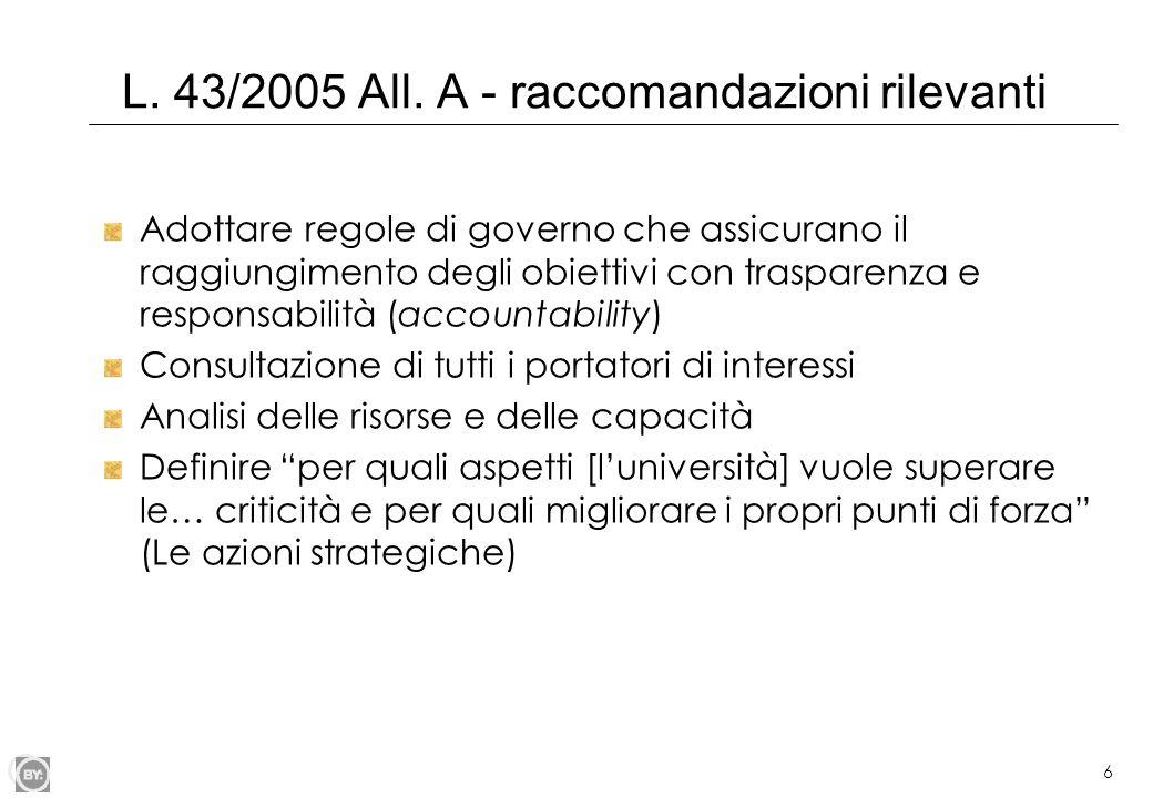 6 L. 43/2005 All. A - raccomandazioni rilevanti Adottare regole di governo che assicurano il raggiungimento degli obiettivi con trasparenza e responsa