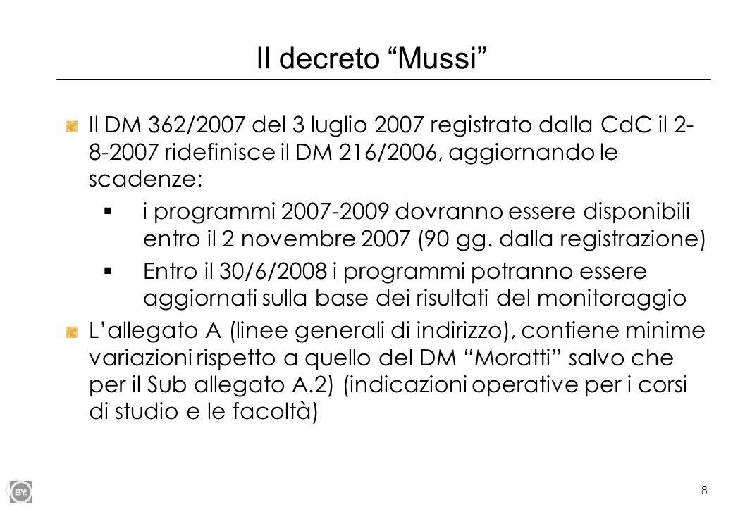 """8 Il decreto """"Mussi"""" Il DM 362/2007 del 3 luglio 2007 registrato dalla CdC il 2- 8-2007 ridefinisce il DM 216/2006, aggiornando le scadenze:  i progr"""