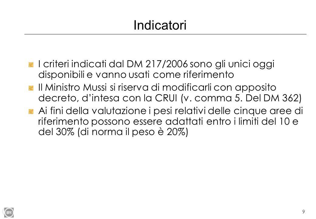 9 Indicatori I criteri indicati dal DM 217/2006 sono gli unici oggi disponibili e vanno usati come riferimento Il Ministro Mussi si riserva di modific