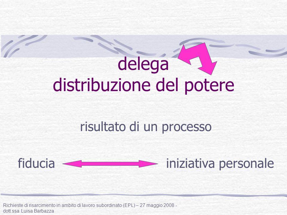 delega distribuzione del potere risultato di un processo fiducia iniziativa personale Richieste di risarcimento in ambito di lavoro subordinato (EPL)