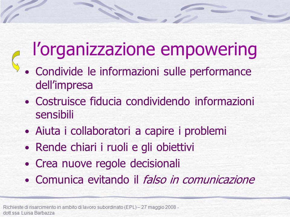 l'organizzazione empowering Condivide le informazioni sulle performance dell'impresa Costruisce fiducia condividendo informazioni sensibili Aiuta i co