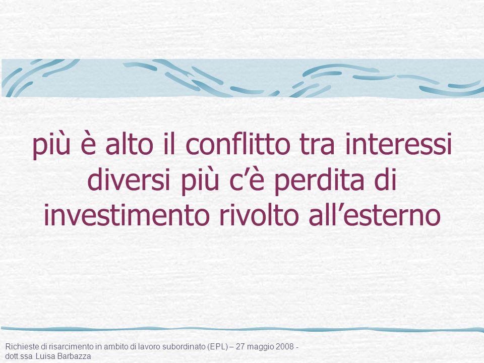 più è alto il conflitto tra interessi diversi più c'è perdita di investimento rivolto all'esterno Richieste di risarcimento in ambito di lavoro subord