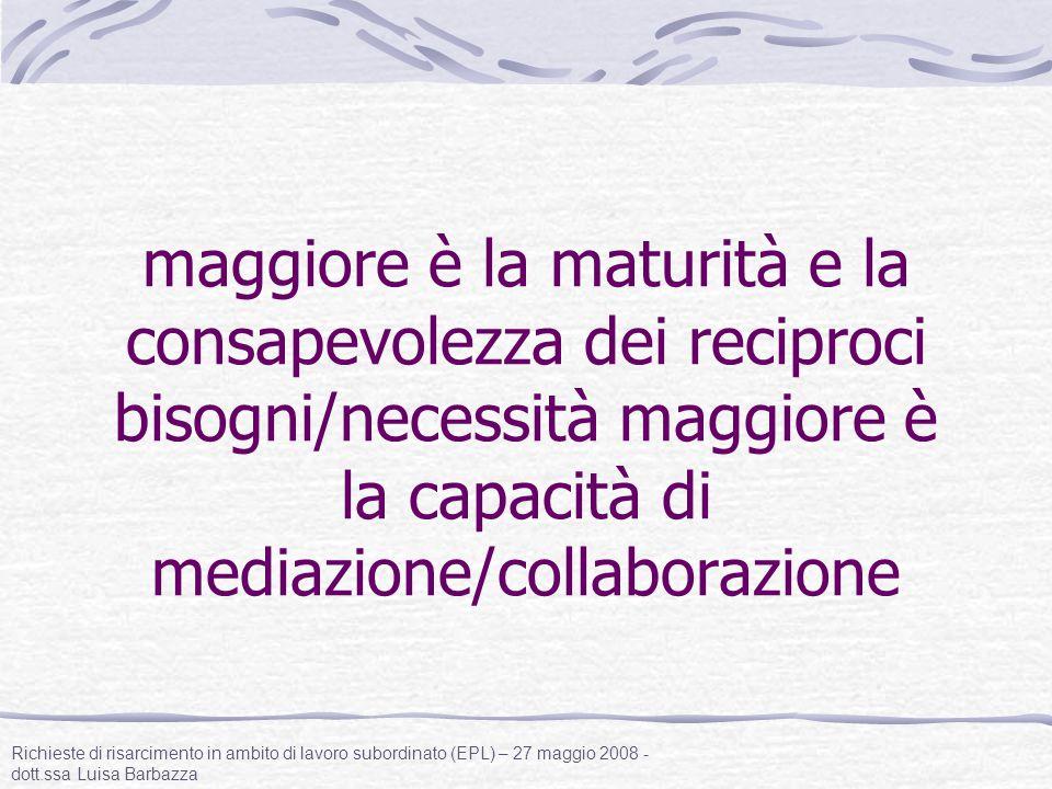 maggiore è la maturità e la consapevolezza dei reciproci bisogni/necessità maggiore è la capacità di mediazione/collaborazione Richieste di risarcimen