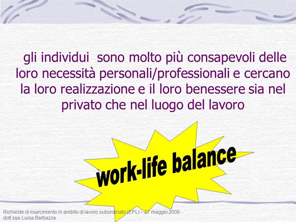 le organizzazioni moderne sono più consapevoli del valore d'uso e di business del capitale umano si ha capitale quando un investimento acquista più valore nel tempo Richieste di risarcimento in ambito di lavoro subordinato (EPL) – 27 maggio 2008 - dott.ssa Luisa Barbazza