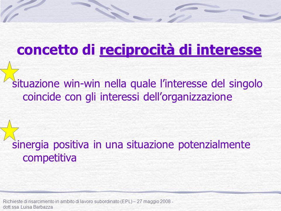 reciprocità di interesse concetto di reciprocità di interesse situazione win-win nella quale l'interesse del singolo coincide con gli interessi dell'o