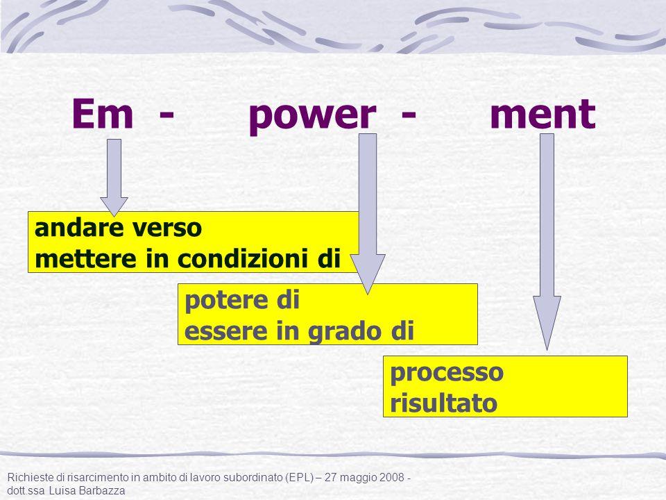 una organizzazione empowering incentiva nei collaboratori lo sviluppo di processi: Consapevolezza Condivisione Partecipazione Responsabilità Potere Richieste di risarcimento in ambito di lavoro subordinato (EPL) – 27 maggio 2008 - dott.ssa Luisa Barbazza