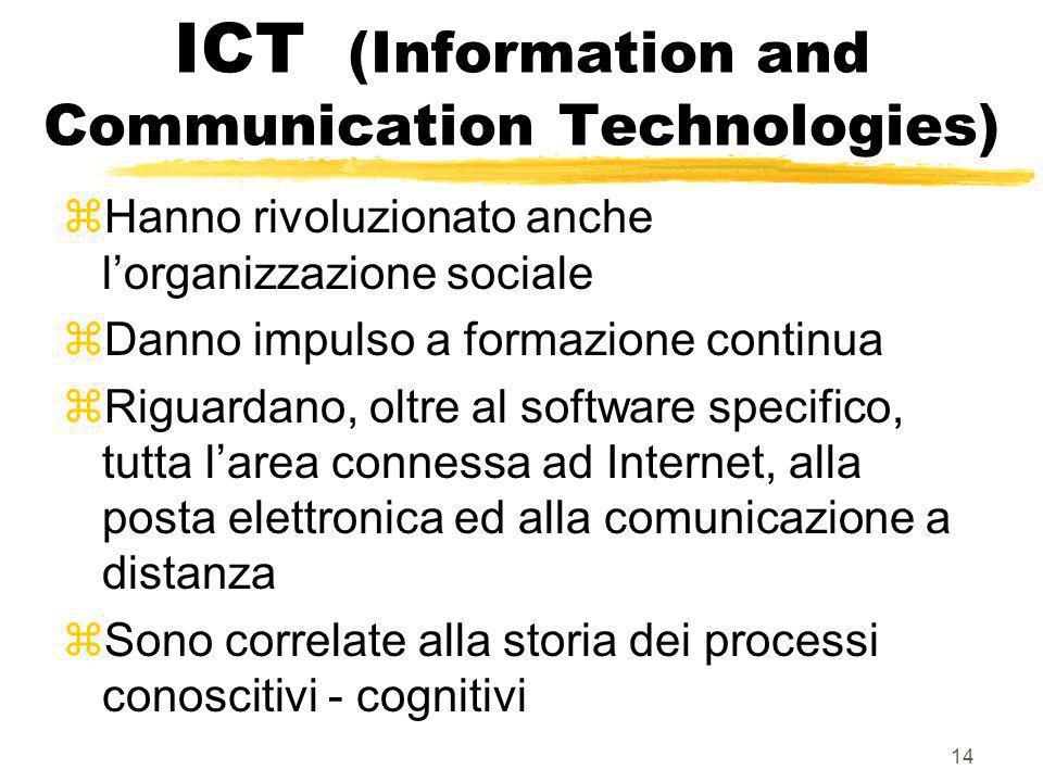 13 La didattica multimediale Valorizzazione delle abilità Potenziamento dell'apprendimento Condivisione delle risorse Personalizzazione percorsi forma