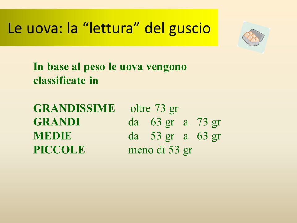 """Le uova: la """"lettura"""" del guscio In base al peso le uova vengono classificate in GRANDISSIME oltre 73 gr GRANDI da 63 gr a 73 gr MEDIE da 53 gr a 63 g"""